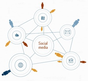 social media map, Separating Business from Personal in Facebook